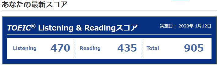 2020年1月のTOEIC結果【5回連続900点越え達成しました】