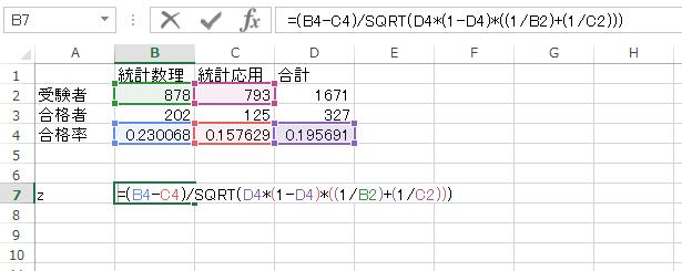 2019年統計検定1級の統計数理、統計応用で合格率に差があるのかを検定してみた