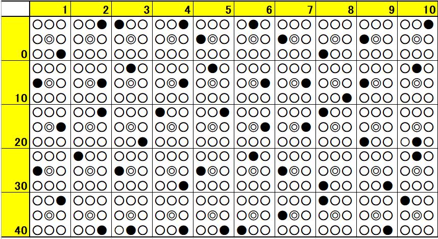 パワポケ10 こんこんノックで乱数調整して満点取る方法